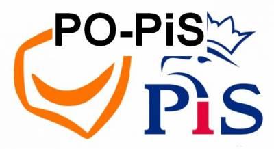 Geneza konfliktu pomiędzy PO a PiS.
